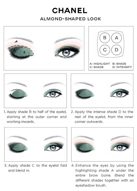 CHANEL-Eye-Makeup-ALMOND-SHAPED-LOOK-guide