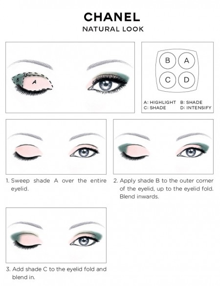 CHANEL-Eye-Makeup-NATURAL-EYES-guide